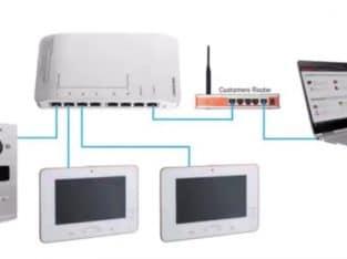 Intercoms for Sale